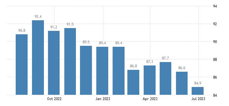 denmark harmonised idx of consumer prices hicp small electric household appliances eurostat data