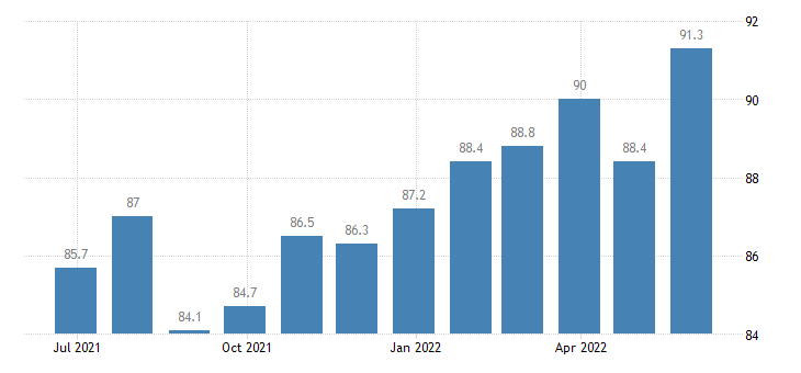 denmark harmonised idx of consumer prices hicp small tools miscellaneous accessories eurostat data