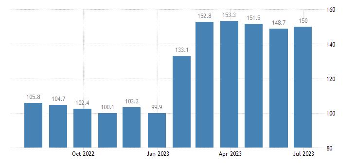 denmark harmonised idx of consumer prices hicp sugar eurostat data
