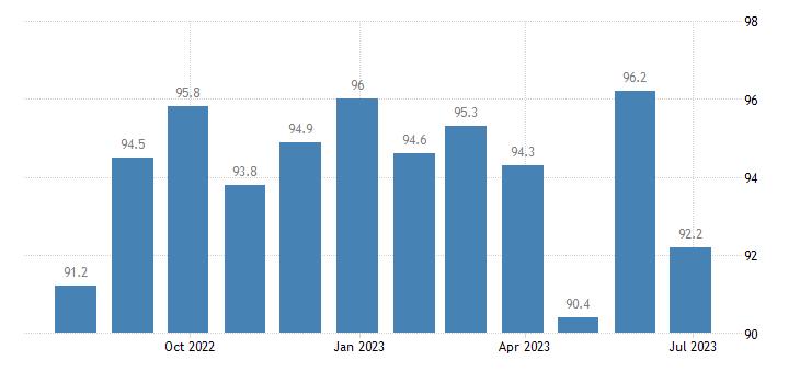 denmark harmonised idx of consumer prices hicp table linen bathroom linen eurostat data