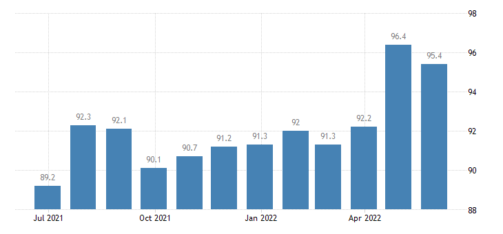 denmark harmonised idx of consumer prices hicp tea eurostat data