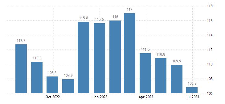 denmark harmonised idx of consumer prices hicp toys celebration articles eurostat data