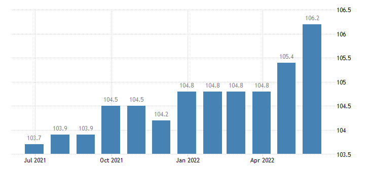 denmark harmonised idx of consumer prices hicp tyres eurostat data