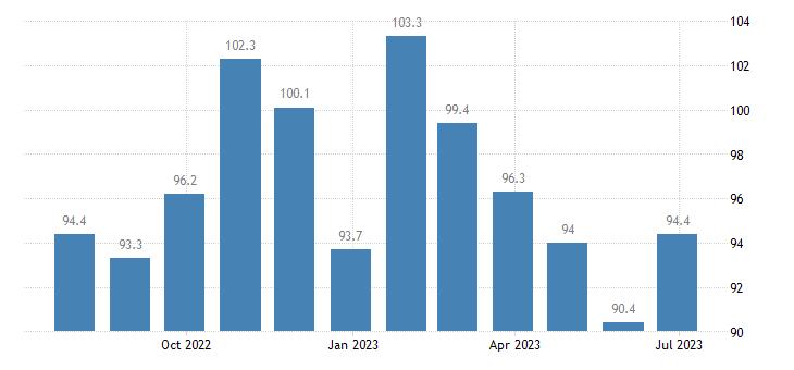 denmark harmonised idx of consumer prices hicp wine from other fruits eurostat data