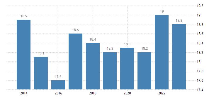 denmark hours worked per week of part time employment eurostat data