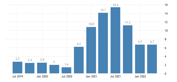 denmark house price idx 2015 100 eurostat data