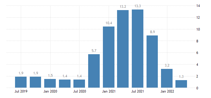 denmark house price idx deflated eurostat data