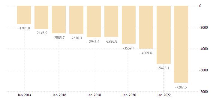 denmark international trade of other manufactured goods sitc 68 trade balance eurostat data