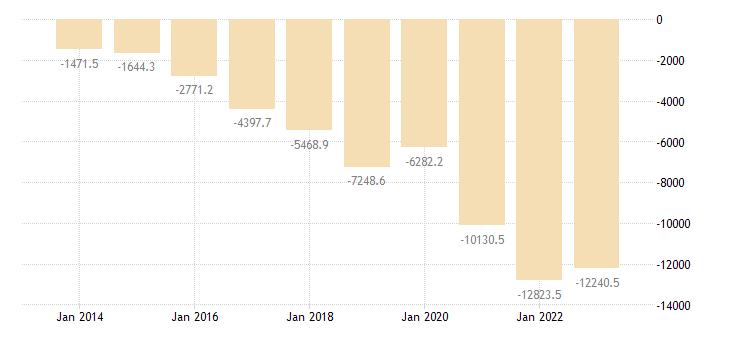 denmark intra eu trade trade balance eurostat data