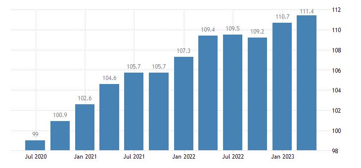 denmark labour input volume of work done hours worked eurostat data