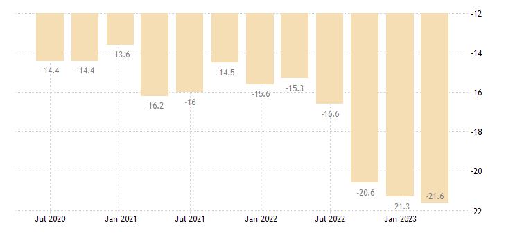 denmark net external debt eurostat data