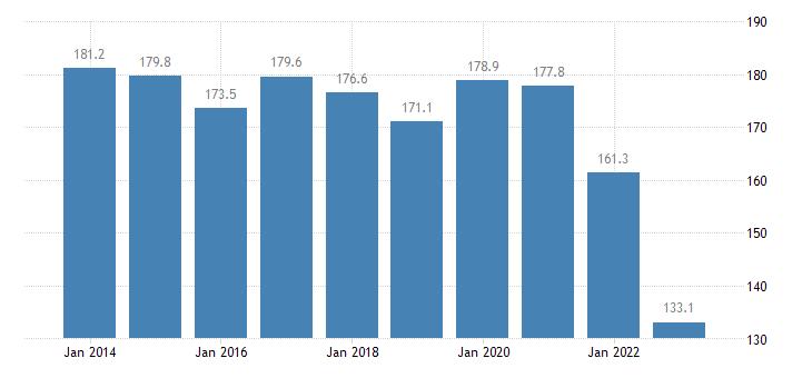 denmark total financial sector liabilities debt securities non consolidated eurostat data