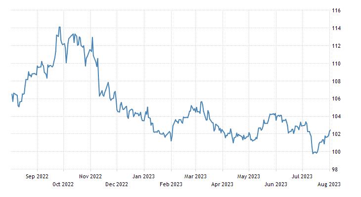 Ecuador Currency