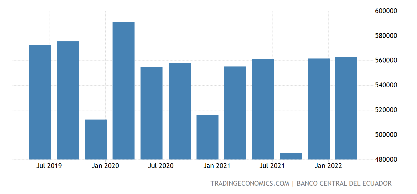 philippine gdp and gnp The world bank expects the philippine economy to grow at 65 percent in 2015 and 2016 despite a weak global economy growth forecast was revised for 2014 to 60 percent from 64 percent, owing to slower government spending and lower farm production.