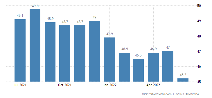 Egypt Non-Oil Private Sector PMI