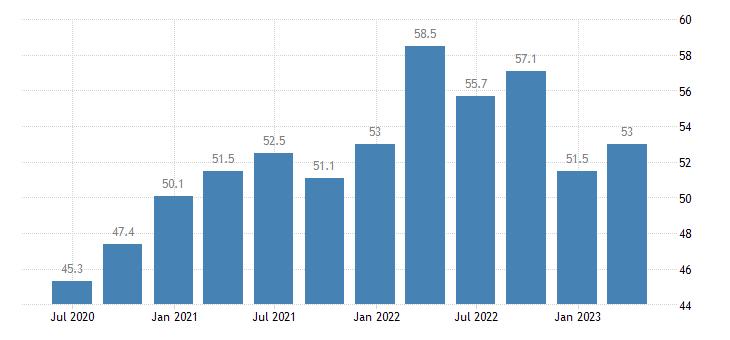 estonia current account credit on goods eurostat data