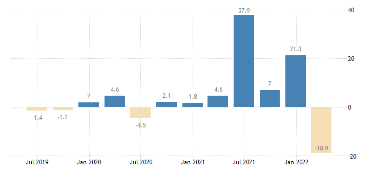 estonia direct investment abroad assets eurostat data