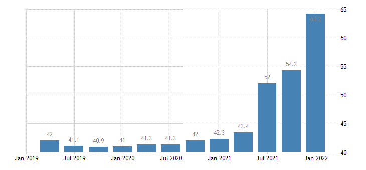 estonia direct investment abroad assets positions at the end of period eurostat data