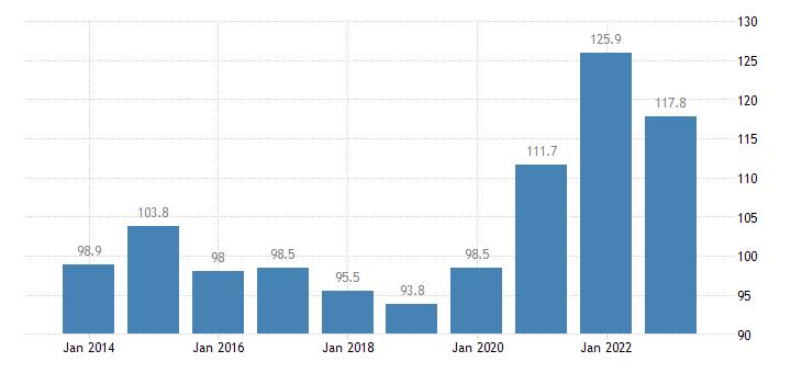 estonia direct investment in the reporting economy stocks eurostat data