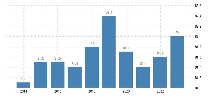 estonia distribution of population owner eurostat data