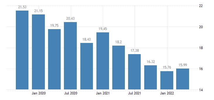 estonia employment agriculture forestry fishing eurostat data