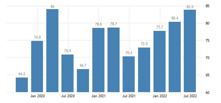 estonia employment part time eurostat data