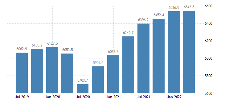 estonia gdp main components gross domestic product at market prices eurostat data