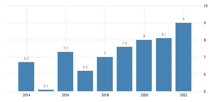 estonia gender gap in part time employment eurostat data