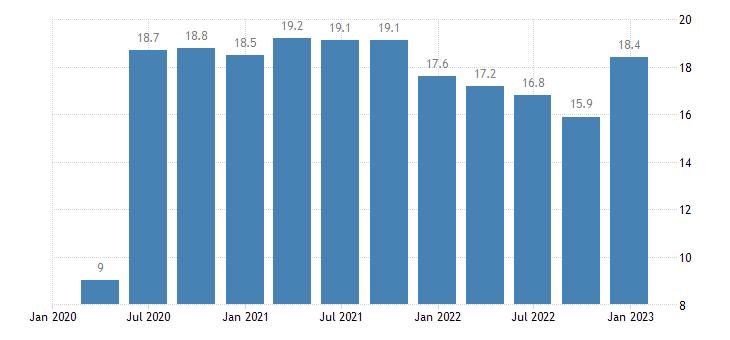 estonia general gov gross debt eurostat data