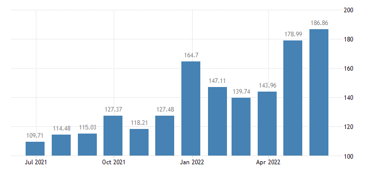 estonia harmonised idx of consumer prices hicp administered prices eurostat data