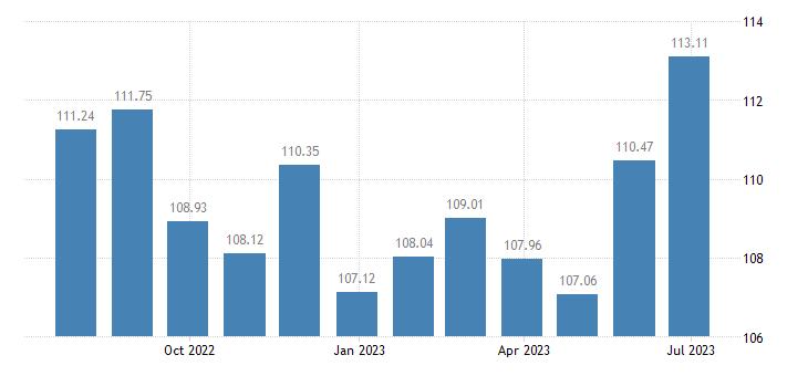 estonia harmonised idx of consumer prices hicp articles for babies eurostat data