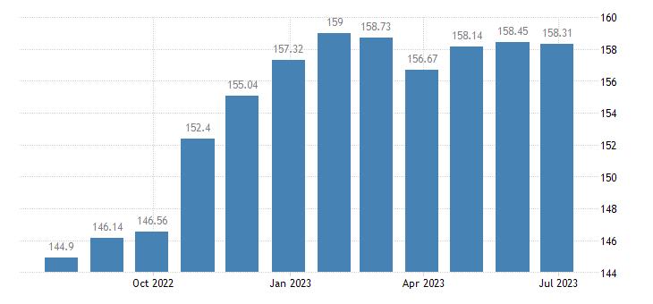 estonia harmonised idx of consumer prices hicp beer eurostat data