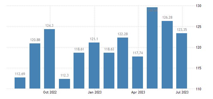 estonia harmonised idx of consumer prices hicp books eurostat data