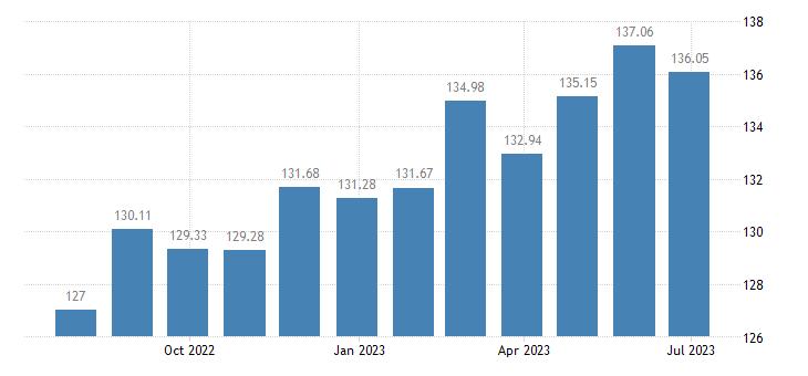 estonia harmonised idx of consumer prices hicp breakfast cereals eurostat data