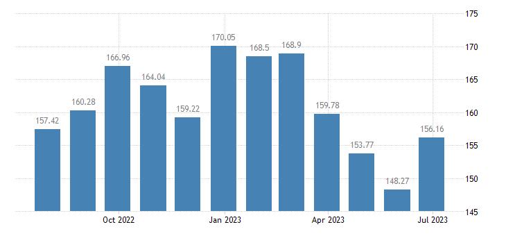 estonia harmonised idx of consumer prices hicp butter eurostat data