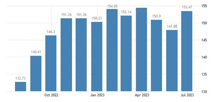 estonia harmonised idx of consumer prices hicp cameras eurostat data