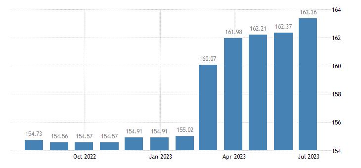 estonia harmonised idx of consumer prices hicp cigarettes eurostat data