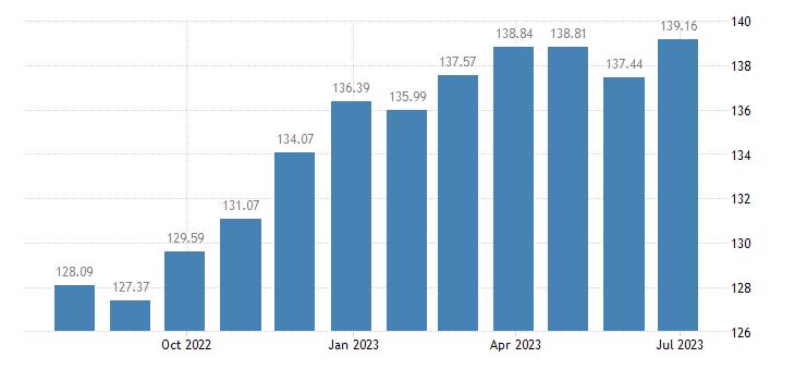 estonia harmonised idx of consumer prices hicp cookers eurostat data
