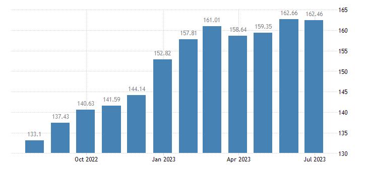 estonia harmonised idx of consumer prices hicp crisps eurostat data