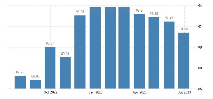 estonia harmonised idx of consumer prices hicp dried fruit nuts eurostat data
