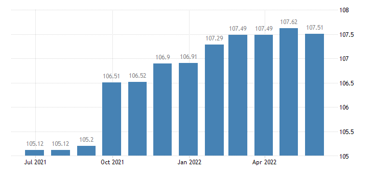 estonia harmonised idx of consumer prices hicp education eurostat data