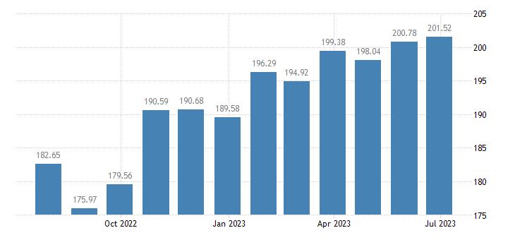 estonia harmonised idx of consumer prices hicp eggs eurostat data