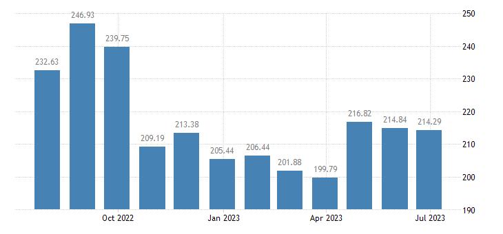 estonia harmonised idx of consumer prices hicp energy eurostat data