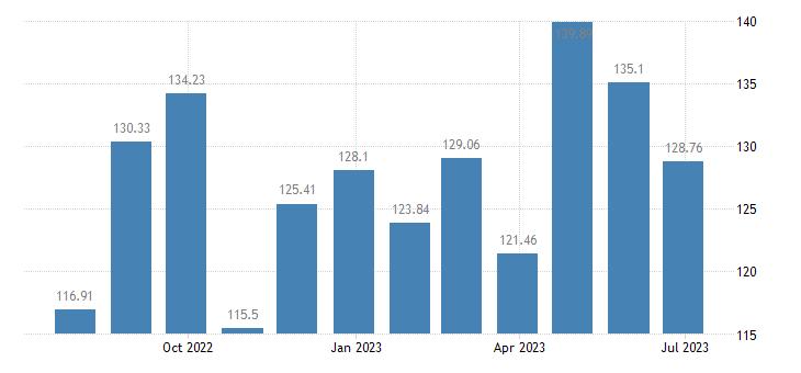 estonia harmonised idx of consumer prices hicp fiction books eurostat data