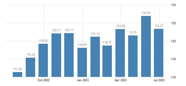estonia harmonised idx of consumer prices hicp fortified wines eurostat data