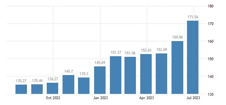 estonia harmonised idx of consumer prices hicp fruit eurostat data