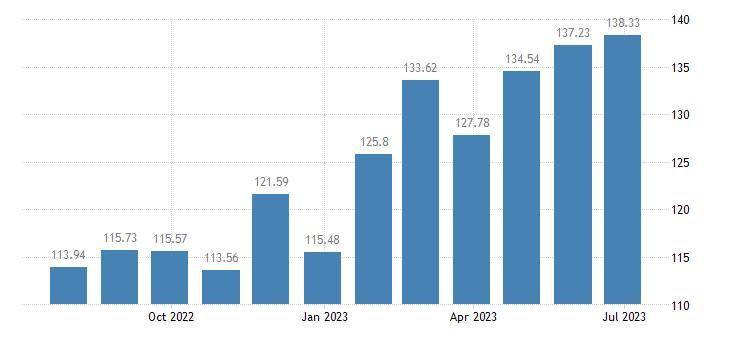 estonia harmonised idx of consumer prices hicp fruit vegetables juices eurostat data