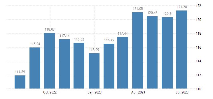 estonia harmonised idx of consumer prices hicp household textiles eurostat data