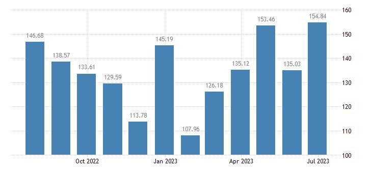 estonia harmonised idx of consumer prices hicp international flights eurostat data