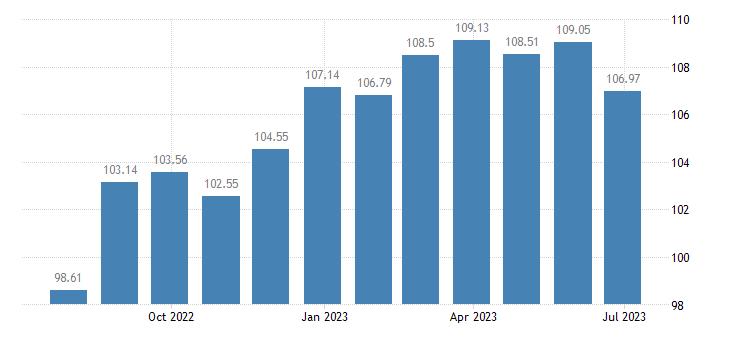 estonia harmonised idx of consumer prices hicp irons eurostat data